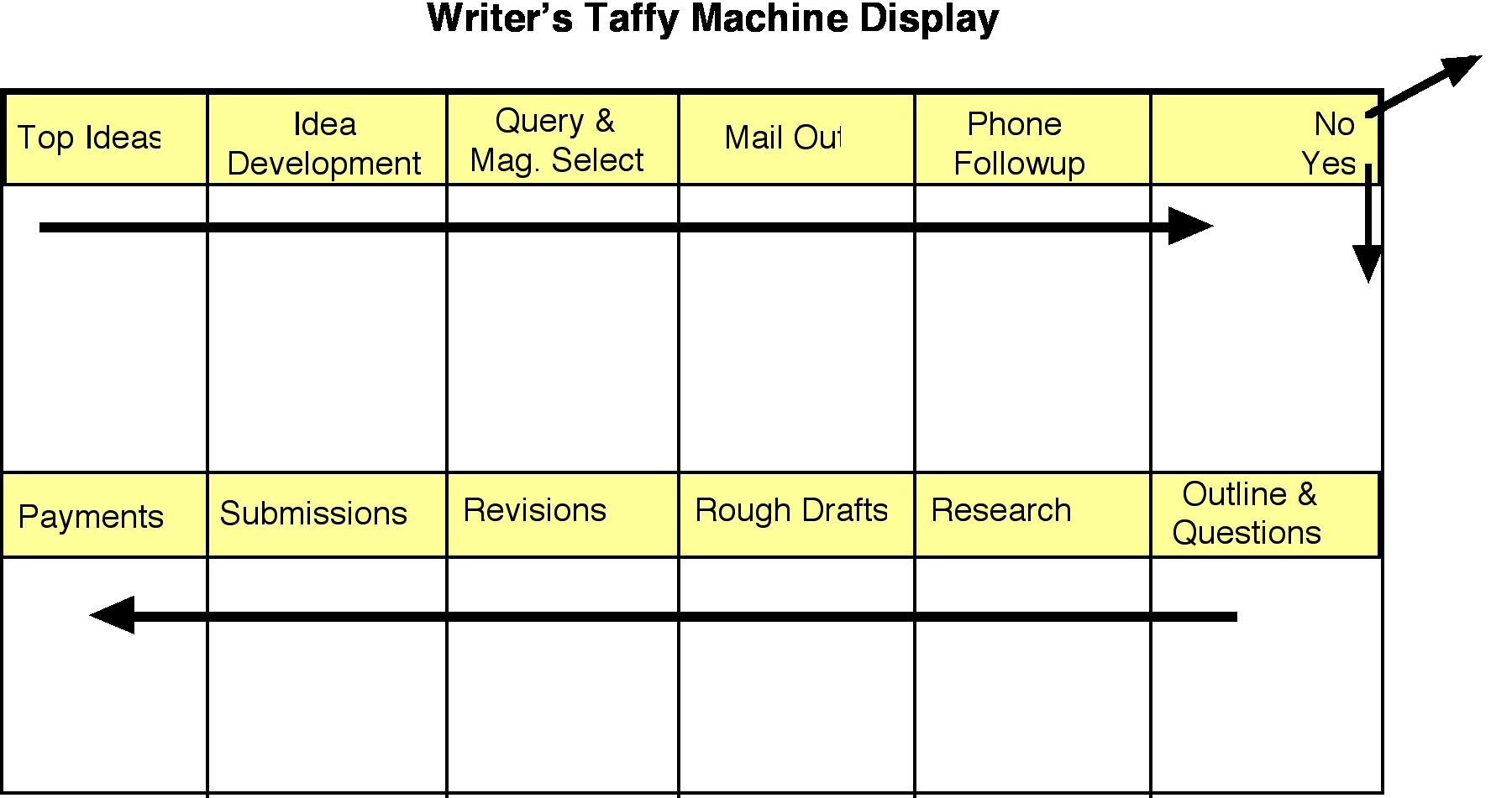 WritersTaffyMachine